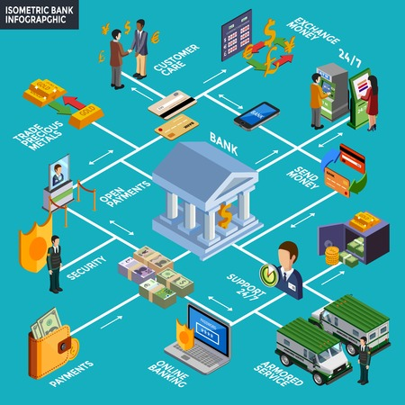 armored safes: Bank infographics layout with online banking armored service customer care exchange money isometric icons vector illustration