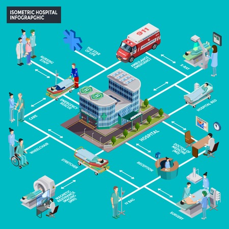 md: Hospital isometric infographics layout with nursing staff surgery operation mri and roentgen equipment decorative icons flat vector illustration