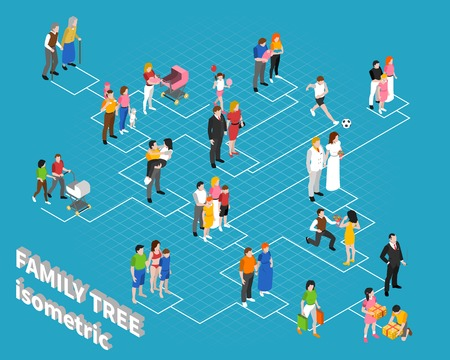 customize: Family tree isometric flowchart template print to customize online with grandparents parents and children abstract vector illustrations