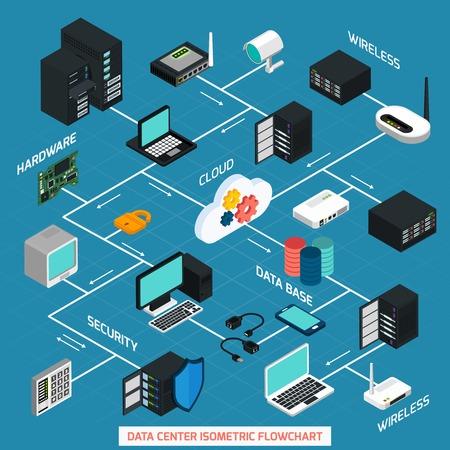 Data center organigramme isométrique avec un service de cloud matériel de sécurité et des éléments de la technologie sans fil connectés à la ligne de bord sur fond bleu illustration vectorielle