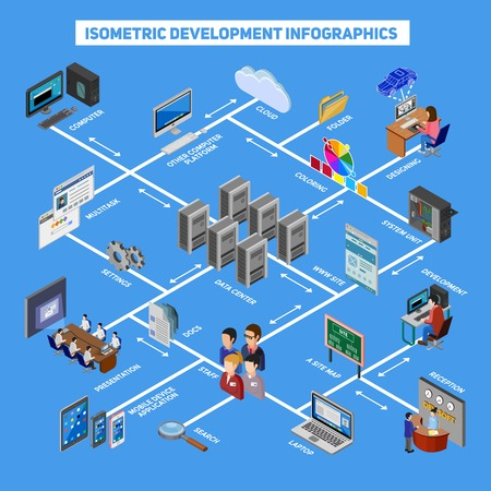 debug: Isometric development infographics with web designing site map cloud technology data center mobile application icons flat vector illustration