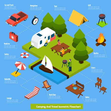 people travelling: Camping and travel isometric flowchart with people having rest in forest and objects needed for travelling connected with dash line vector illustration Illustration