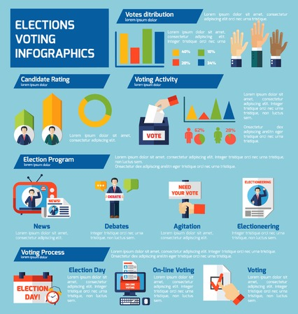 poll: Elections and voting flat infographics template with news debates agitation online voting icons and electorate activity statistics vector illustration