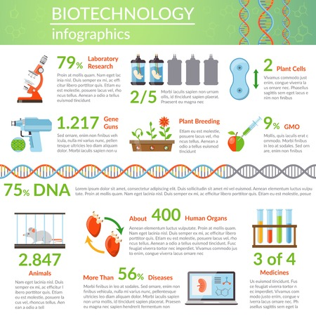genetic engineering: Biotechnology infographics layout with information about research in medicine genetic engineering plant breeding flat vector illustration