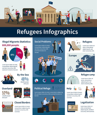 Stateless refugees infographics with number of illegal migrants in Europe and statistics of migratory transport ways flat vector illustration Çizim