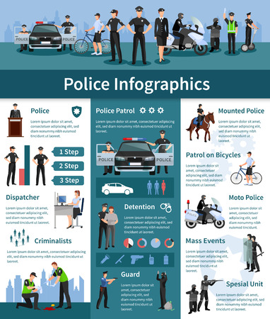 enforcement: Police people flat infographics layout with mounted police dispatcher detention criminalists guards icons and information vector illustration