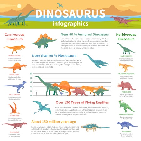 Dinosaurs infographics flat layout with information about  herbivores and carnivores types flying and armored kinds of ancient wild animals vector illustration