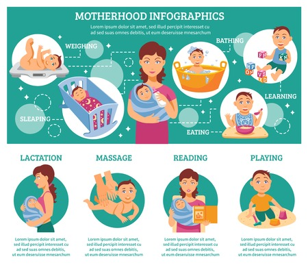 baby with mother: Motherhood infographic set with baby life symbols flat vector illustration