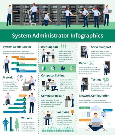 el administrador del sistema la infografía disposición plana con información sobre el soporte de servidor de reparación de equipo y la ilustración vectorial de configuración de red Ilustración de vector