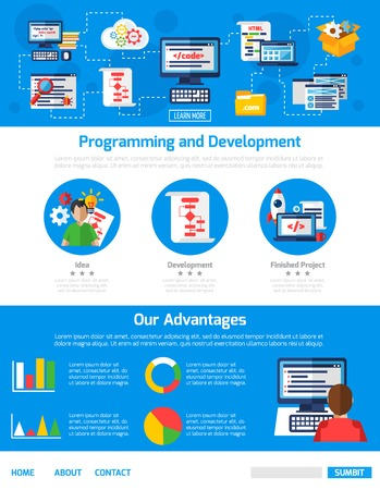 debugging: Programming and app development advertising template for website with contact information and elements of working process from idea to finished project flat vector illustration