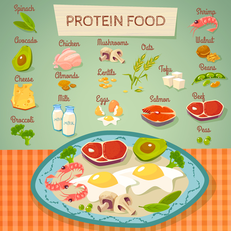 cooked meat: Protein rich food flat poster with meat eggs dairy and vegetables raw and cooked abstract vector illustration