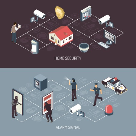 Home security system 2 horizontal isometric banners with alarm signal response a activation abstract isolated vector illustration Illustration