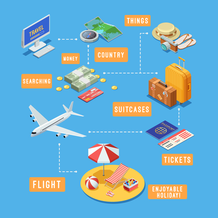 flight: Summer vacation travel planning isometric flowchart with online  flight booking and holiday accessories symbols abstract  vector illustration Illustration