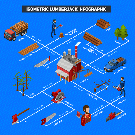 sawn: Lumberjack infographics isometric layout with logs stack timber truck forest trees woodcutters with woodworking instrument vector illustration