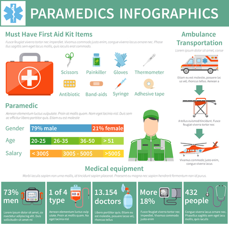 reanimation: Paramedic infographics flat layout with information about first aid kit items and ambulance transportation vector illustration Illustration