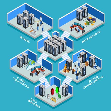 Concepto isométrico del centro de datos con transferencia de datos de la sala de servidores de seguridad de datos y tecnología de nube Ilustración de vector plano de composiciones 3d