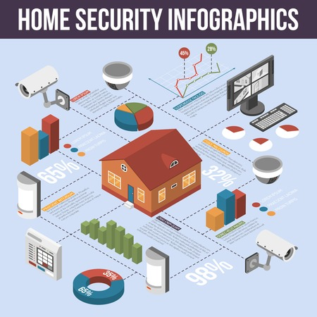home security: Best home security automated systems controlled from computer infographic poster with providers and statistics abstract vector illustration