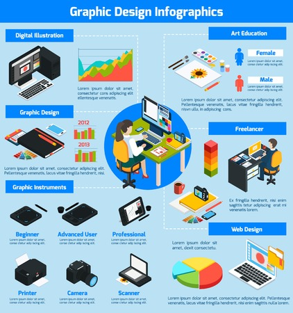 beginner: Graphic design infographics isometric layout with freelancer workplace beginner and professional graphic tablets printer and scanner icons vector illustration Illustration