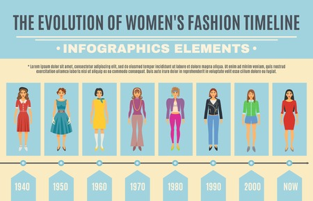 Fashion Evolution Infographic Set. Women Fashion Evolution Timeline. Fashion Evolution Flat Set. Woman Fashion Evolution Vector Illustration.