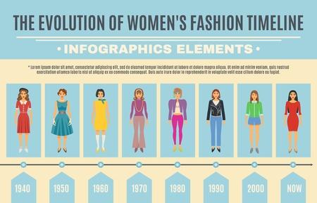 Fashion Evolution Infographic Set. Women Fashion Evolution Timeline. Fashion Evolution Flat Set. Woman Fashion Evolution Vector Illustration.