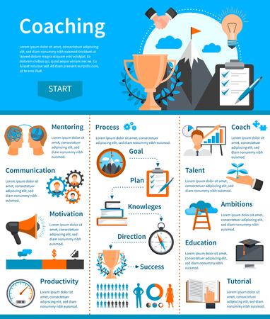 Platte ontwerp mentoring coaching infographics de presentatie van informatie over de nodige vaardigheden en hun ontwikkeling