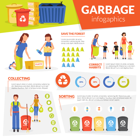 collection: clasificación de basura y desechos domésticos recolección en la acera para el reciclaje y la reutilización de la ilustración del cartel plana infografía resumen vector Vectores
