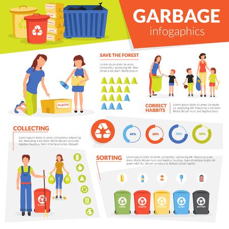 Huishoudelijk afval afval sorteren en stoep collectie voor recycling en hergebruik vlakke infographic poster abstract vector illustratie