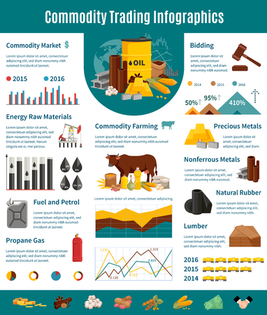 commodity: Commodity infographics flat layout with presentation of trading of nonferrous and precious metals lumber fuel petrol farming products vector illustration
