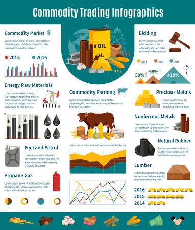 infografía de productos básicos de diseño plano con la presentación de la cotización de los metales no ferrosos y maderas preciosas ilustración productos agrícolas de gasolina de combustible del vector