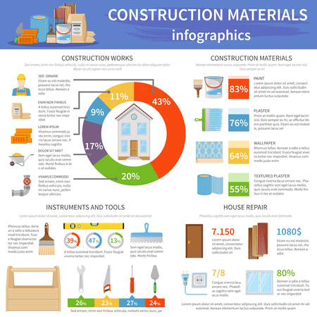 construction materials: Flat infographics presenting statistics of construction materials and instruments usage and information about house repair vector illustration Illustration