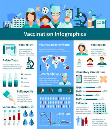 Vaccination flat infographics layout with  information about safety tests graphs of mandatory vaccination  and doctor recommendations vector illustration Illustration