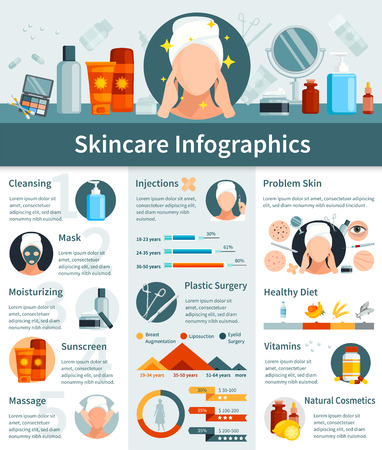 cleansing: Skincare infographics flat layout with moisturizing cleansing sunscreen cosmetics presentation plastic surgery and healthy diet information vector illustration