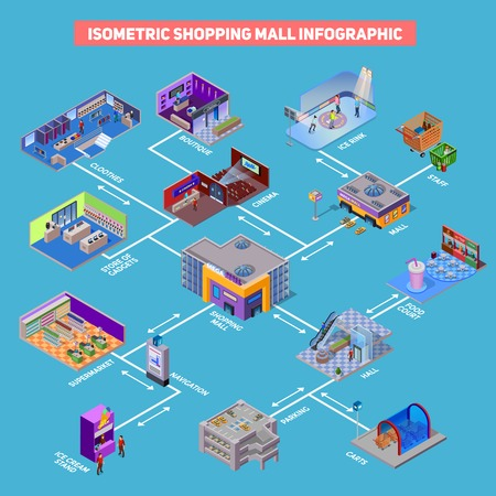 entertaining presentation: Shopping mall with entertainment different departments and related elements infographic isometric vector illustration