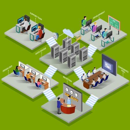 Entwicklung Büro isometrische Design-Konzept mit Empfang Rechenzentrum Konferenzsaal Support-Service-Elemente flach Vektor-Illustration