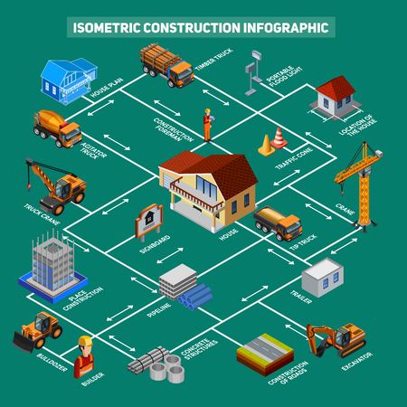 Isometric house and road construction with necessary equipment transport builder and plan icons connected with arrows infographics vector illustration