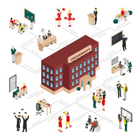 colleges: College university isometric infographics depicting university building students in classrooms graduates and professors on white background vector illustration Illustration