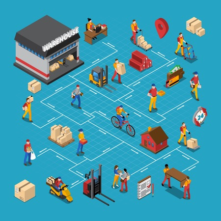 Warehouse people isometric flowchart with logistics and delivery symbols vector illustration Vektoros illusztráció