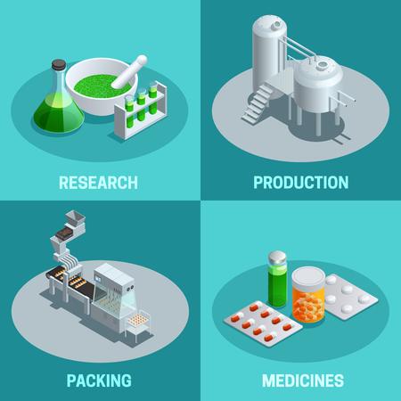 Composições isométricas 2x2 de etapas da produção farmacêutica, como embalagem de produção de pesquisa e medicamentos do produto final Ilustración de vector