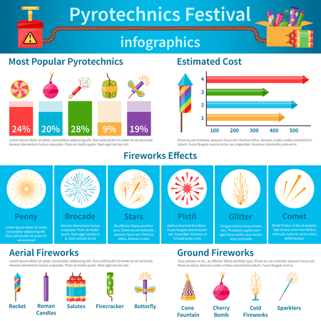 pyrotechnics: Pyrotechnics festival flat infographics presenting statistics information about types of crackers and describing fireworks effects vector illustration