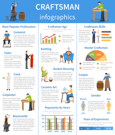 master page: Flat design craftsman infographics presenting information about most popular profesions and age skills and experience statistics vector illustration