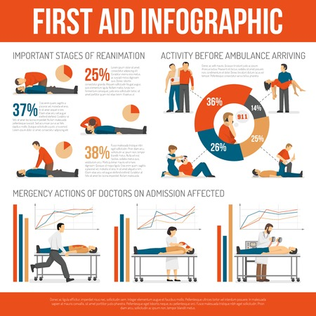 aid: First aid guide and emergency treatment techniques efficiency infographic informative flat poster with graphics and diagrams vector illustration
