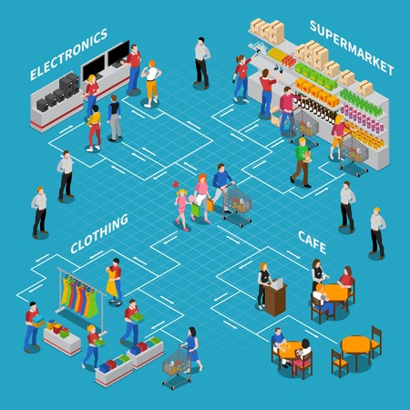 Shopping isometric concept composition with people and products on blue background vector illustration Illustration