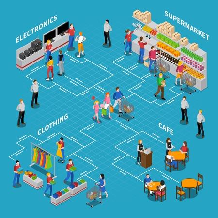 Winkelen isometrische concept samenstelling met mensen en producten op blauwe achtergrond vector illustratie