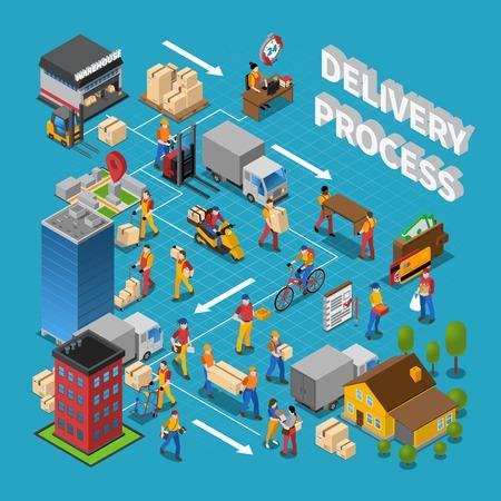 Lieferprozess-Konzept Zusammensetzung mit Logistik-Symbole auf blauem Hintergrund isometrische Vektor-Illustration Illustration