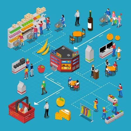 Supermarkt isometrisch stroomschema met mensen en producten op blauwe achtergrond geïsoleerde vectorillustratie