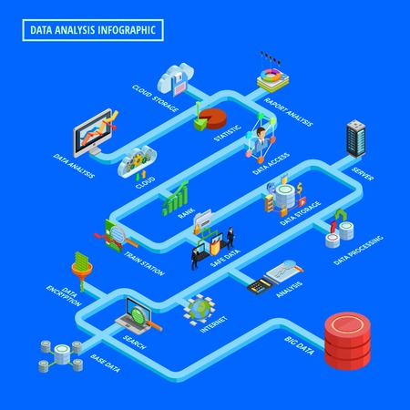 analytic: Big data access analysis process and safe storage internet security technologies isometric flowchart bright blue background vector illustration