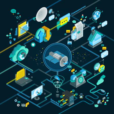 Telecommunicatie isometrische stroomschema met apparatuur voor het netwerk en mobiele-update verbinding en synchronisatie vector illustratie