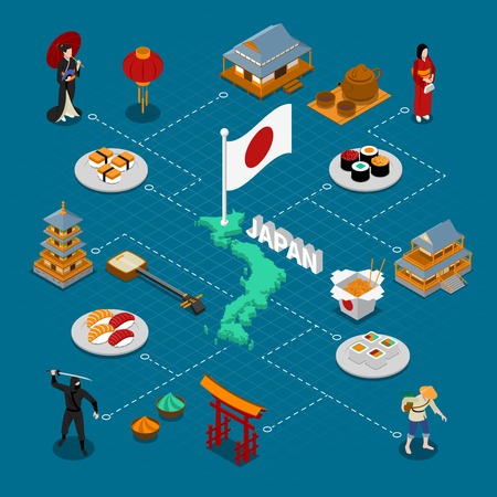 arts symbols: Japan isometric composition with sushi martial arts and tea ceremony symbols vector illustration