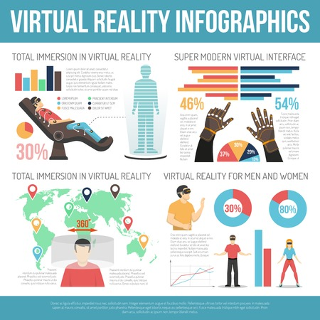 immersion: Virtual reality infographics template includes flat vector illustrations of super modern interface for total immersion in virtual reality