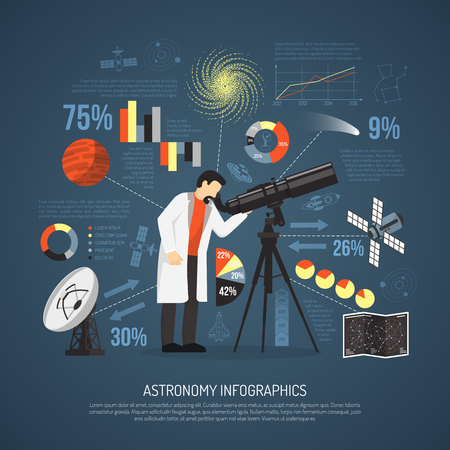 artificial satellite: Astronomy flat infographics layout with scientist looking at stars through telescope sky map information artificial earth satellite and parabolic antenna icons flat vector illustration